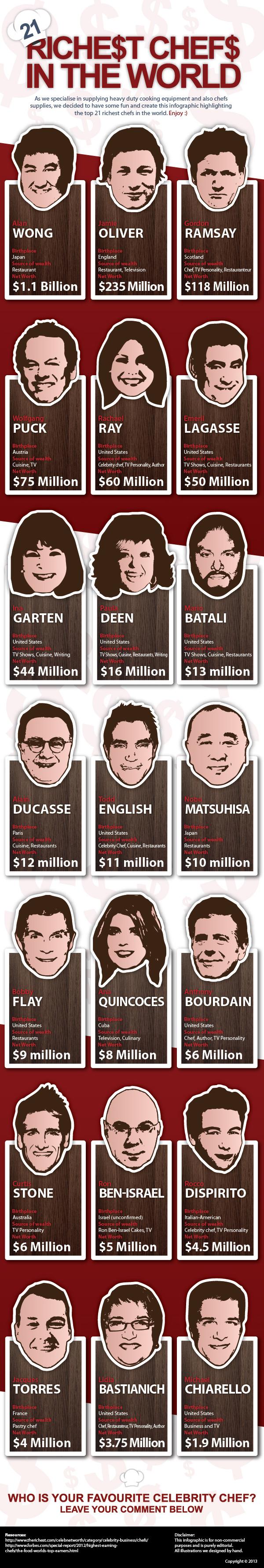 SHS_infographic